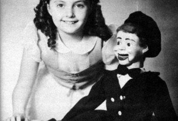 Ventriloquity jest co?