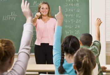 L'organisation du temps d'une leçon dans une école élémentaire: le but, les objectifs, les exemples