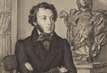"""Puschkin: """"Ich habe ein Denkmal ohne Hände errichtet."""" Die Geschichte der Schöpfung, die Analyse der künstlerischen Originalität"""