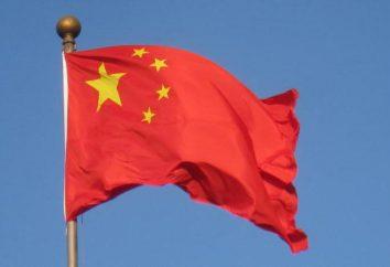 Capitale della Cina: popolazione, economia, viste