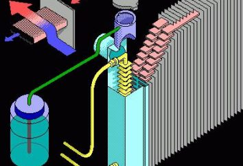 Co do wyrzucania powietrza z układu chłodzenia silnika