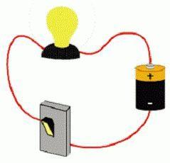 ¿Sabes por qué los electrodomésticos tienen un cable doble?