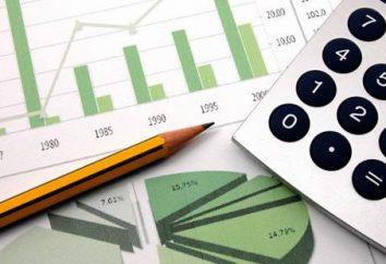 Fiscalité – qu'est-ce? Objets d'imposition