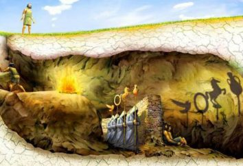 Allégorie de la caverne de Platon. sens caché et commun
