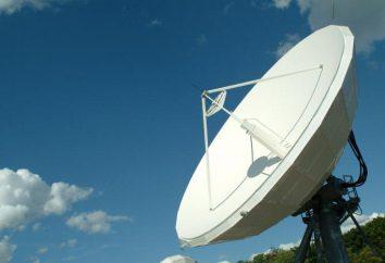 Internet via satellite bidirezionale con le proprie mani. Internet via antenna satellitare