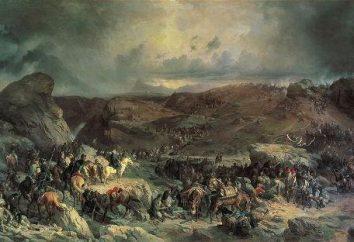 Suvorov Przeprawa przez Alpy. Lekcje z historii