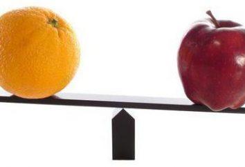Porównawcze przymiotniki i stopniowanie