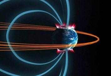 Czy wiesz, gdzie bieguny magnetyczne ziemi są