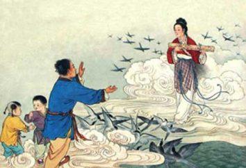 racconto popolare cinese come un riflesso del pensiero creativo della gente