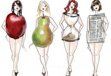Fisico: vita sottile, fianchi stretti. Come vestirsi, se vita stretta, fianchi stretti?