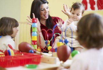 Description du poste enseignant de maternelle et un professeur assistant