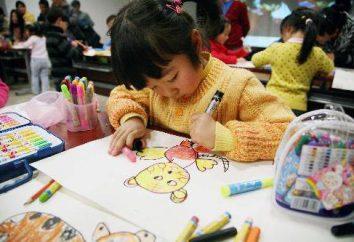 Desenho no grupo preparatório: temas, resumos de aulas