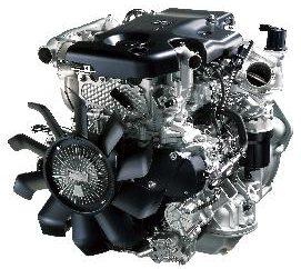 approccio qualificato per il contratto di acquisto del motore
