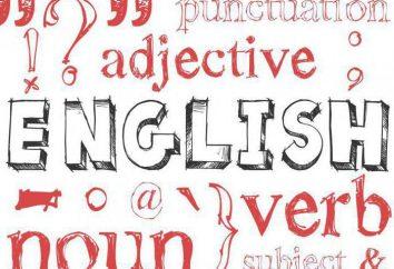 """Tabela """"Trzy formy czasownika w języku angielskim."""" Czasowniki są dobre i złe"""