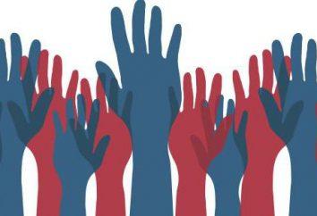 La suprême expression directe du pouvoir du peuple … Les formes d'expression du pouvoir du peuple