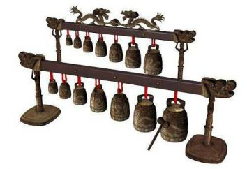 Chińskie instrumenty muzyczne: historia i odmiany