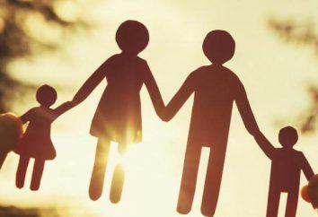 Dlaczego potrzebujemy rodzinę? życie rodzinne. Historia rodziny