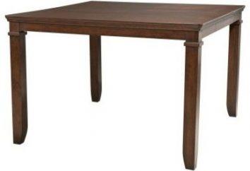 Jaka powinna być wysokość stołu