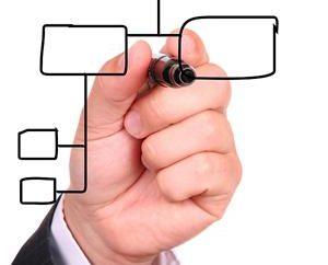 struttura funzionale del controllo
