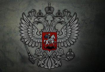 Historia de Moscú: el emblema de la capital de Rusia