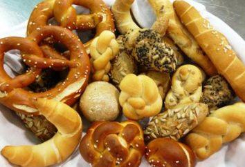 Wyroby piekarnicze: obszar. Asortyment chleba i wypieków