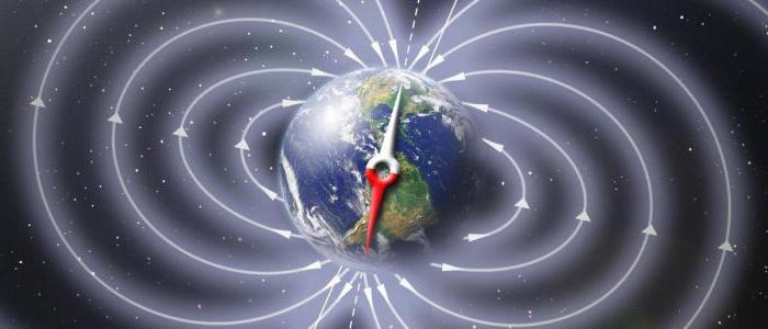 O Campo Magnetico E Uniforme E Nao Uniforme Caracterizacao E Identificacao