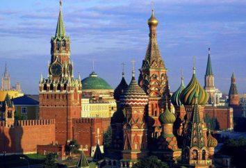 La position géographique de Moscou: les coordonnées, l'emplacement sur la carte. Caractéristiques de la position géographique de Moscou