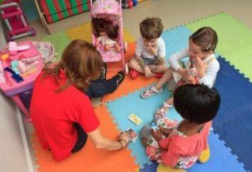 Cipro Hotel per famiglie con bambini – Recensione e raccomandazioni