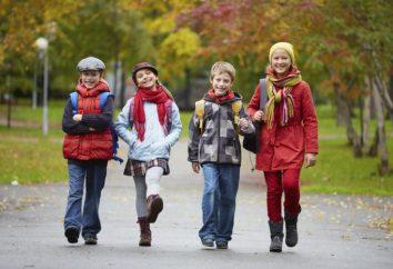 Normas y reglas de conducta en lugares públicos para los alumnos