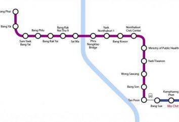 Bangkok carte Metro: comment utiliser?