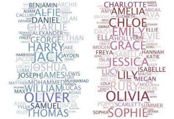 Najpopularniejsze imiona dla chłopców europejskie