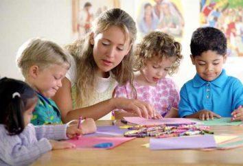 Samouczka nauczyciela przedszkolnego: rady dla organizacji