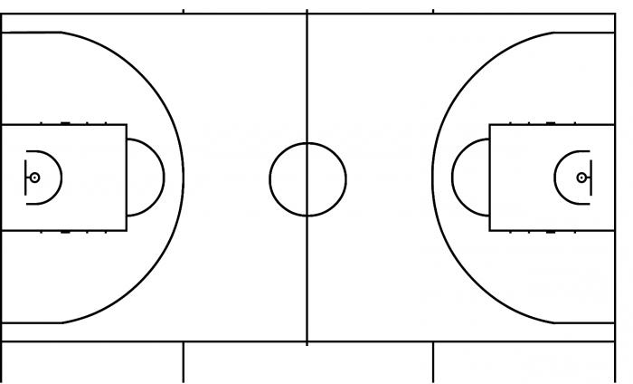 95d46b2844ca8 Les dimensions du terrain de basket-ball. Terrain de basket  mise en ...