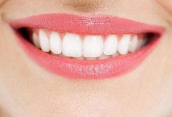 Co to jest pasta do zębów Biomed