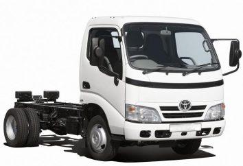 Toyota Dyna – seu amigo e ajudante de confiança!