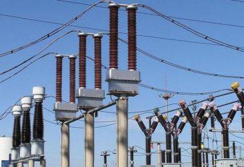 Conexión de los TI. cableado TC