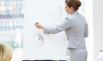 Che cosa è una struttura di progetto? La struttura organizzativa del progetto. struttura di gestione del progetto organizzativa