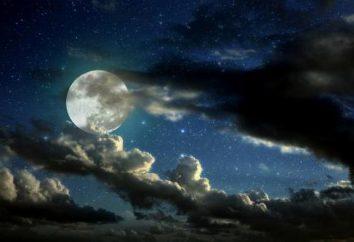 Pełnia i księżyc w pełni