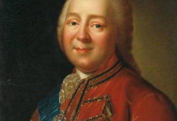 Conde Panin Nikita Ivanovich: biografía, actividades y datos interesantes