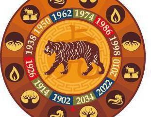 Mężczyzna Tiger-Virgo: charakterystyczny dla znaku, zgodność w miłości i małżeństwie, cechy biznesowe