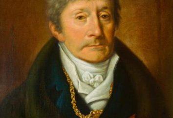 Kompozytor SALERI Antonio: biografia, kreatywność. Antonio Salieri i Mozart