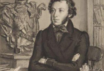 Lyceum anos Pushkin: resumo e análise das memórias