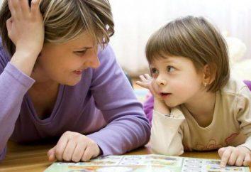 Mowa ćwiczenia terapii dla rozwoju mowy dziecka