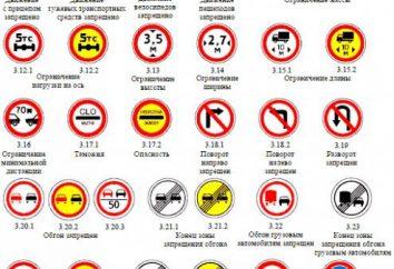 """Znak drogowy """"Ruch jest zabronione."""" zasady ruchu drogowego"""