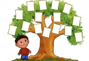 Jak znaleźć przodka? Sporządzanie drzewa genealogicznego