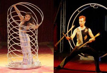 Yekaterinburg Circus – ein beliebter Urlaubsort der Städter