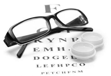 Le lenti a contatto Acuvue Oasys: risposte dei pazienti e oftalmologi