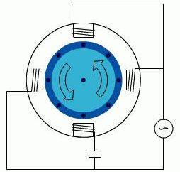 Asincrono gruppo motore monofase ed il suo collegamento