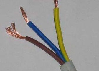 PVA kablowe: Cechy i aplikacje