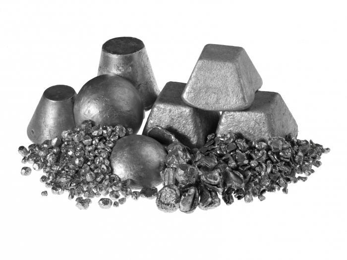 Gemeinsame Eigenschaften Von Metallen